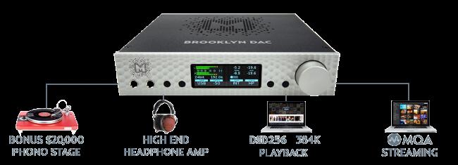 Mytek Brooklyn DAC   Pre-Amp   Headphone Amplifier