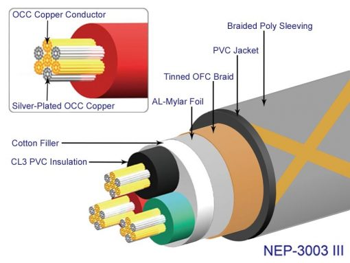 Neotech NEP-3003 III Mains Power Cable