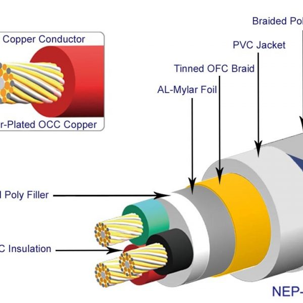 Neotech NEP-3001 III Mains Power Cable